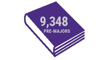 Undergraduate pre-majors